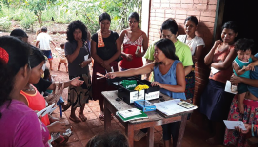 Savings Groups in rural community Tavaí – Caazapá, where women support each other to promote food security and nutrition and more financial stability and independence
